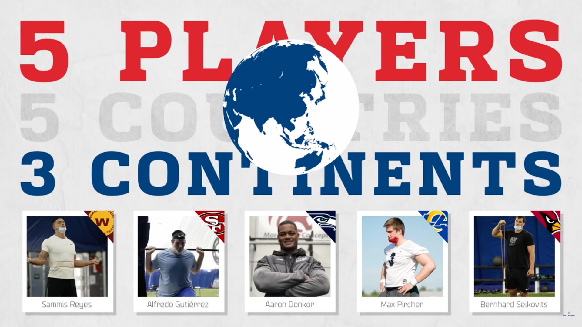 COMMENT LES JOUEURS INTERNATIONAUX SONT-ILS EVALUES PAR LE PROGRAMME INTERNATIONAL DE LA NFL ?